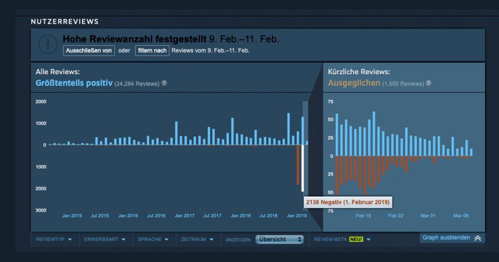 Zockerpuls - Metro Exodus - So reagieren Fans in Steam auf den Epic Store-Deal - Metro Last Light Stats